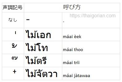 タイ語の声調記号一覧