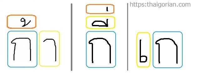 タイ語の文字のつくり1