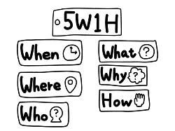 タイ語の疑問詞5W1H いつどこで誰が何を、なぜどのように?